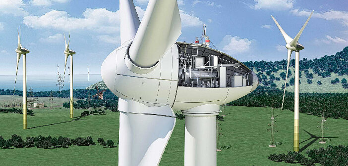 The acceleration of the circularity of the wind turbine